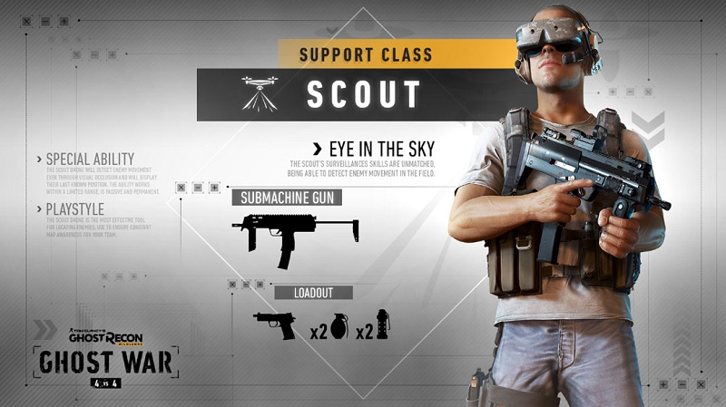 Ghost Recon Wildlands Scout